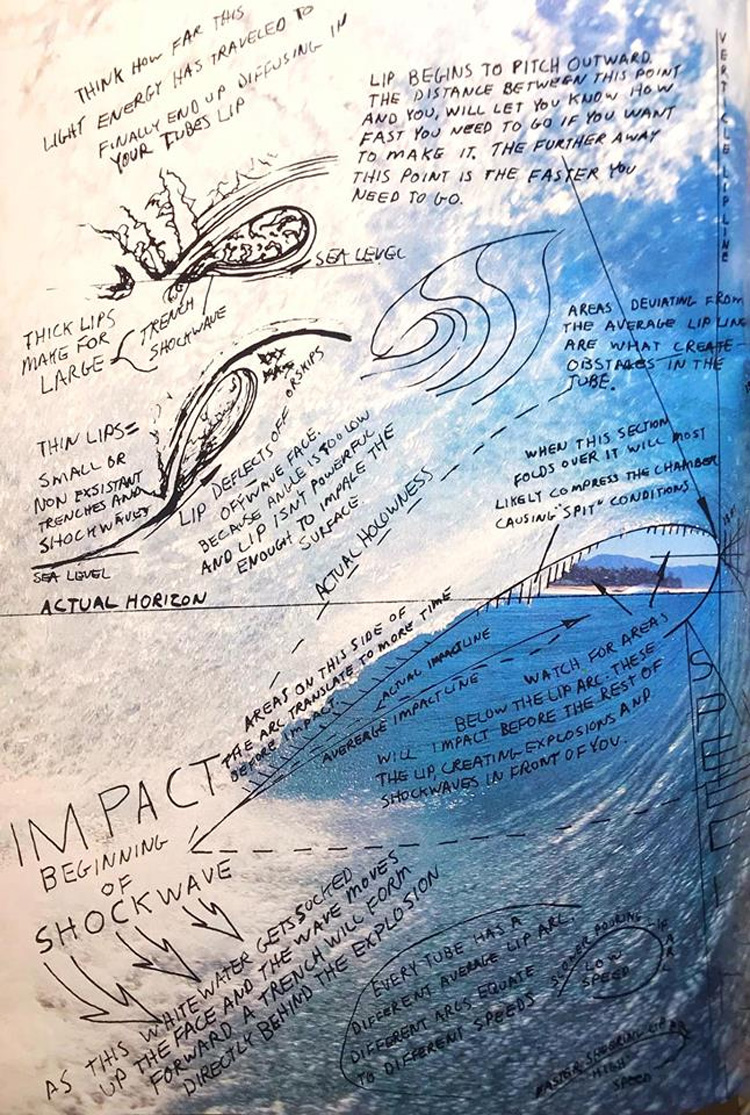 Waves: the theory of a barreling wave according to Mike Stewart | Sketch: Mike Stewart