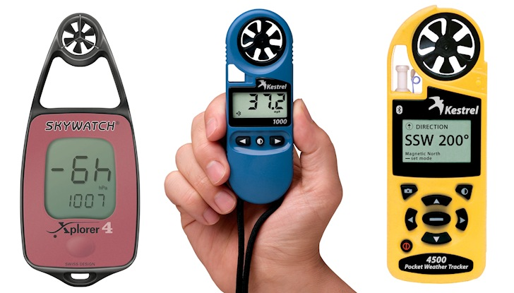 Anemometers: portable devices for accurate wind measurement