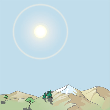 Cirrostratus | Illustration: WMO
