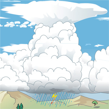 Cumulonimbus | Illustration: WMO