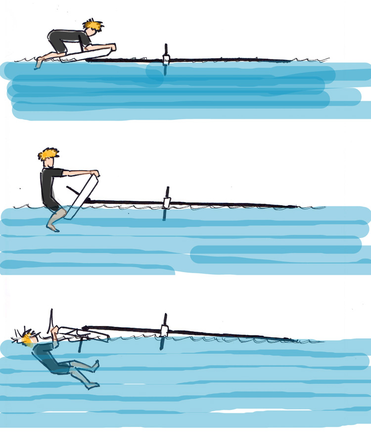 How to flip over a windsurf board: do it slowly | Illustrations: howtowindsurf101.com