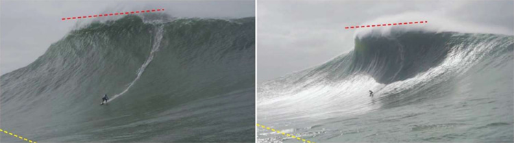 Maya Gabeira (Left) and Justine Dupont (Right): profile view of the wave ridden on February 11, 2020