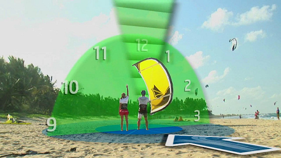 Kiteboarding: never forget the 12 o'clock rule