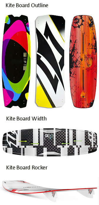 Kite board: choose a kite board by learning more about outline, height, width, core material, nose, tail and rocker