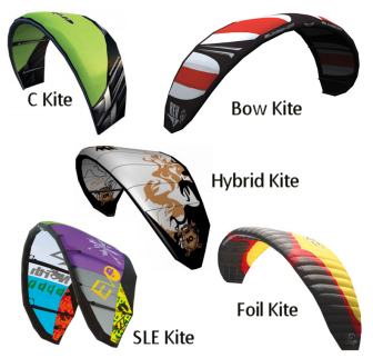 Types of Kitesurfing Kites