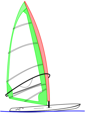Lechner: the Olympic windsurfing class for Barcelona 1992