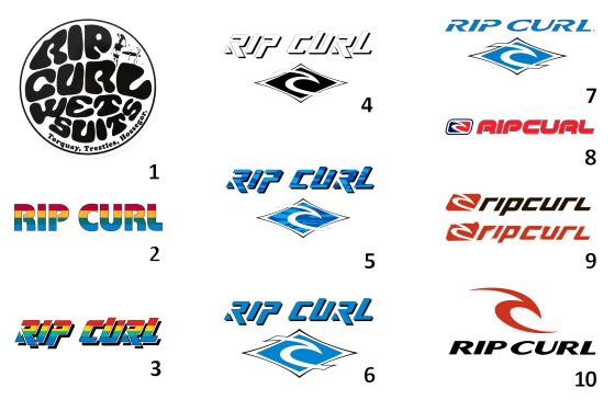 06b9abd64bf7 The evolution of the Rip Curl logo
