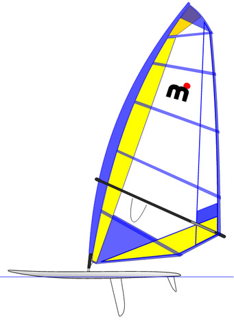 Mistral One Design: the Olympic windsurfing class for Atlanta 1996, Sydney 2000, and Athens 2004