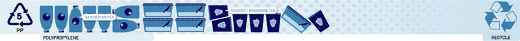 Polypropylene (PP) | Recycle Code: 5