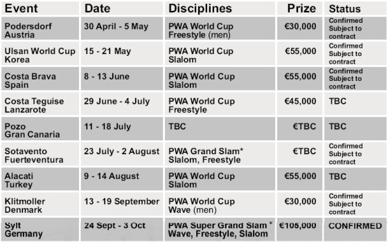 2010 PWA World Tour calendar