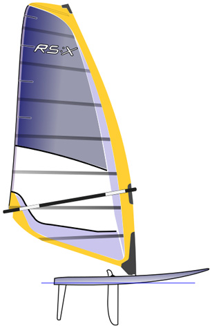 RS:X: the Olympic windsurfing class for Beijing 2008, London 2012, and Rio 2016