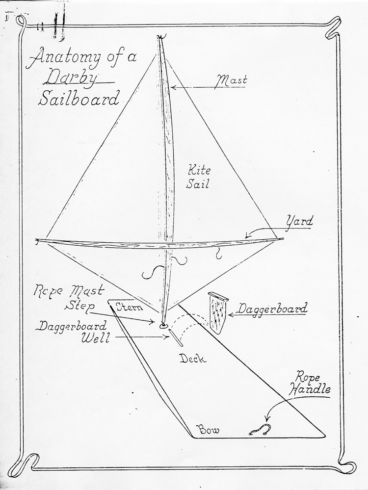 The Darby Sailboard: a drawing from 1964