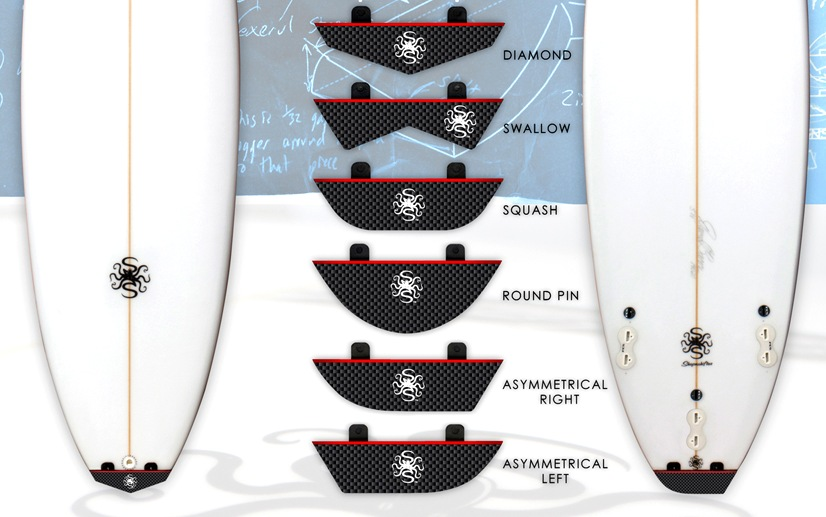 Shapeshifter: surfboard tail revolution