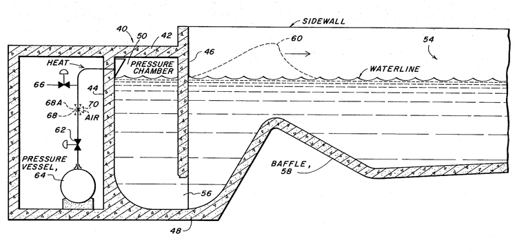 Surf Wave Generator: the 1983 invention patented by Dirk Bastenhof