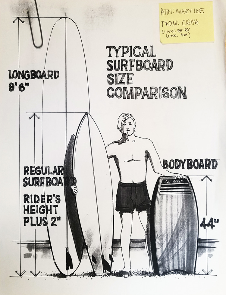 Typical surfboard size comparison: a sketch by Craig Libuse | Illustration: Libuse