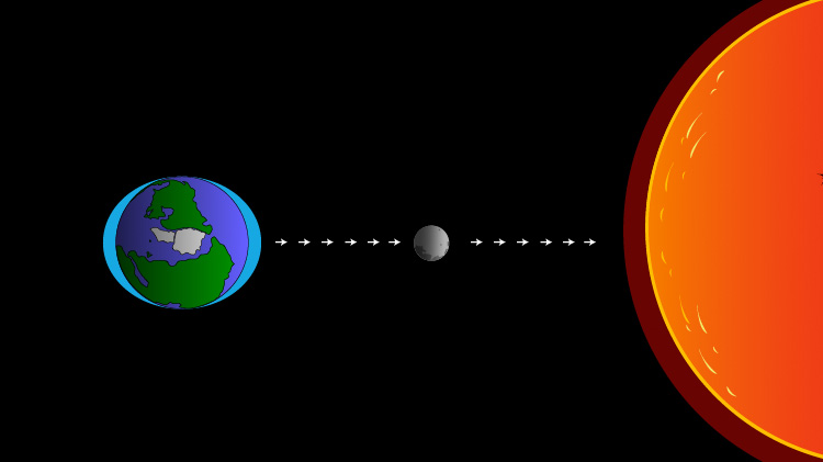 Earth, Moon, and Sun: tides are more extreme when the Sun's gravitational pull lines up with the Moon's gravitational pull | Illustration: NASA
