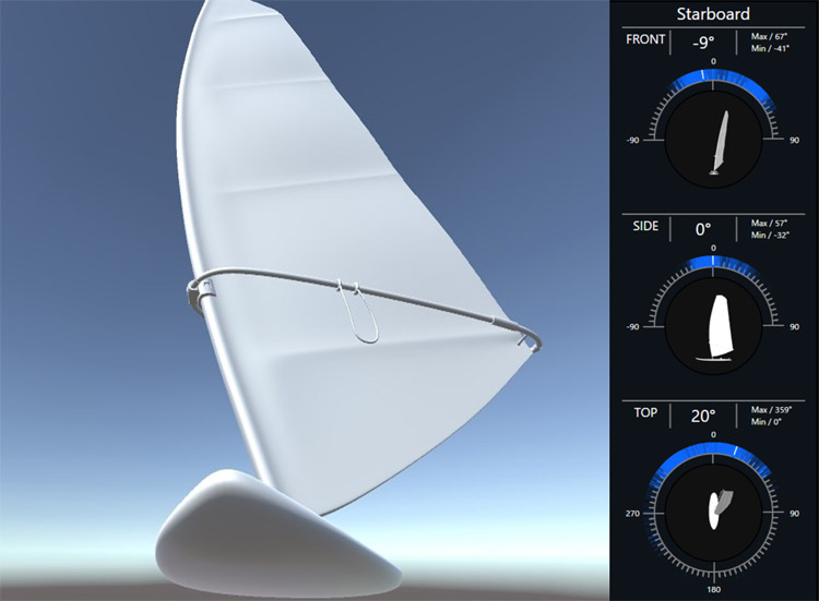 WindHack: it analyzes sail handling | Photo: Fujitsu