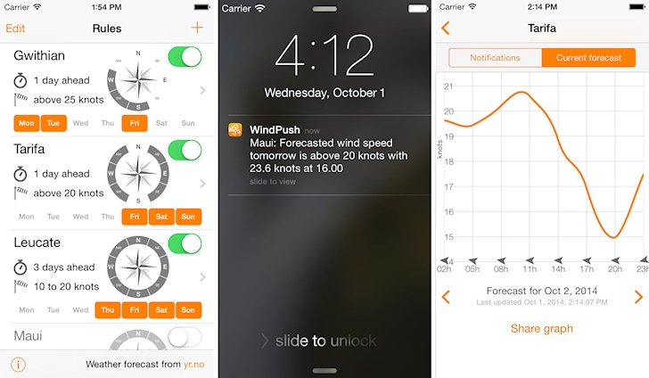 WindPush: find wind when it blows