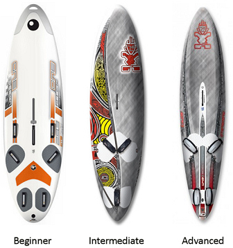 Windsurf Boards: Beginner, Intermediate and Advanced levels